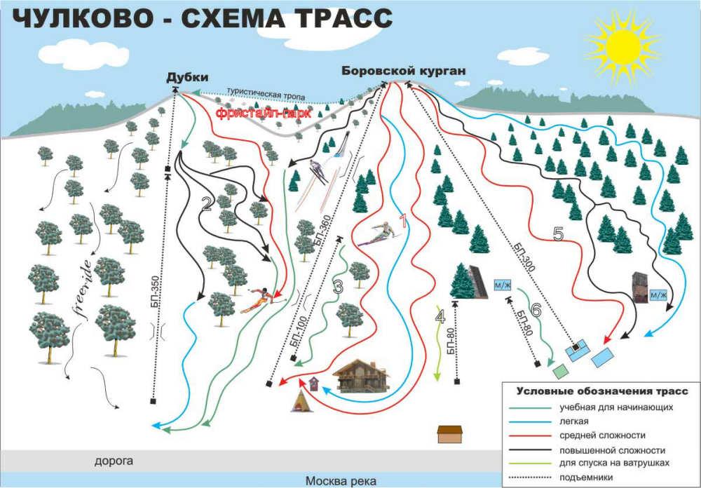 Схема трасс в Чулково