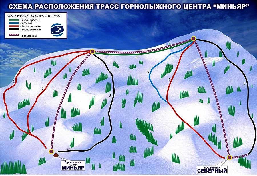 Схема трасс горнолыжного курорта Миньяр