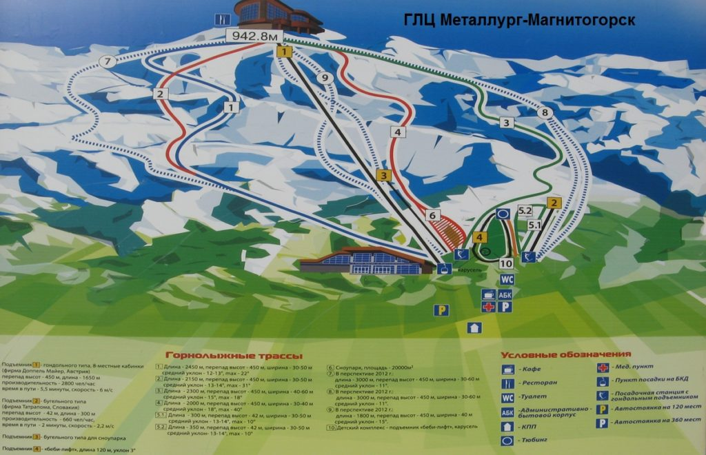 Схема трасс ГЛЦ «Металлург-Магнитогорск»