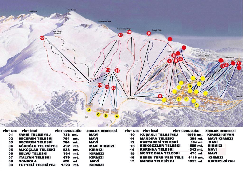 Схема трасс горнолыжного курорта Улудаг