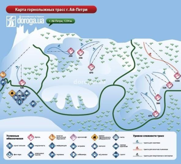 Карта трасс горнолыжного курорта Ай-Петри