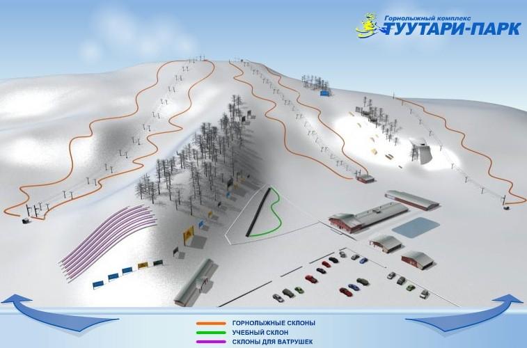 Схема трасс Туутари-парка
