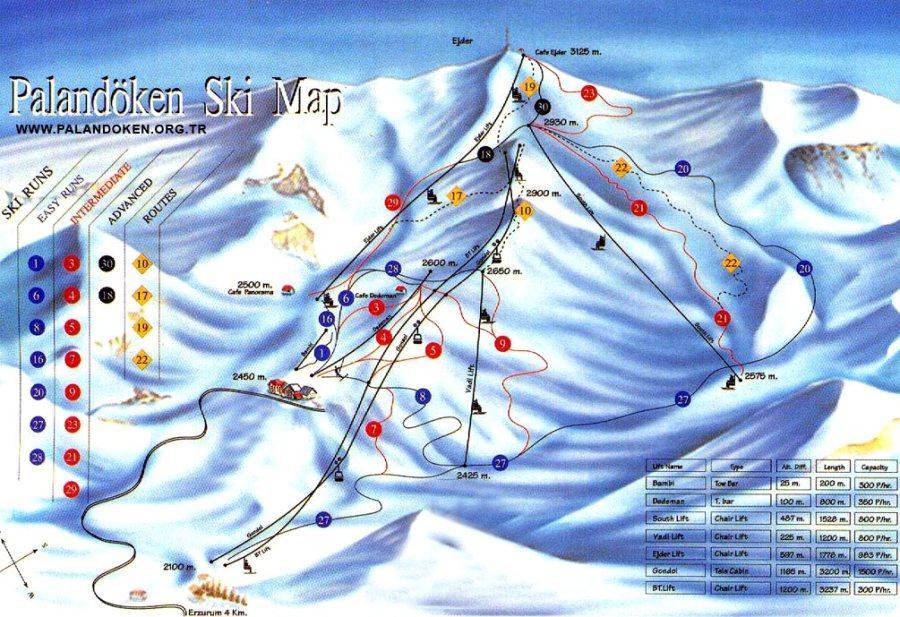 Карта трасс горнолыжного курортаПаландокен в Турции