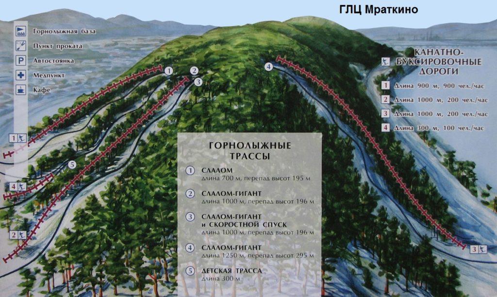Схема трасс горнолыжного курорта Мраткино