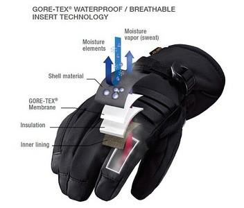 Мембранные горнолыжные перчатки