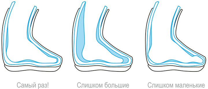 Как выбрать размер сноубордического ботинка