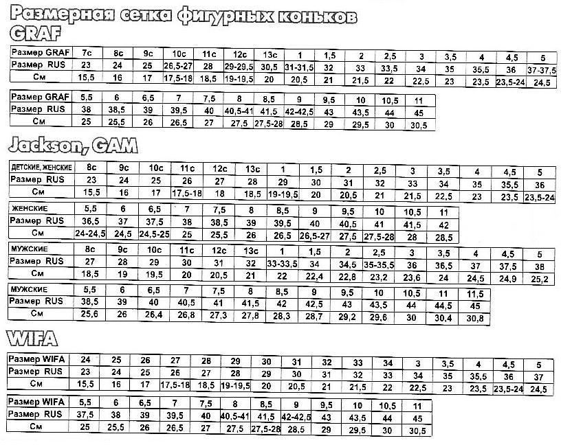 Таблица размеров фигурных коньков