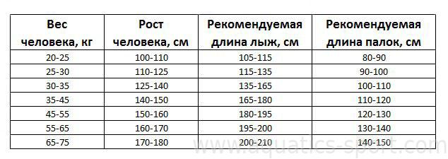 Таблица подборы беговых лыж по росту и весу ребенка
