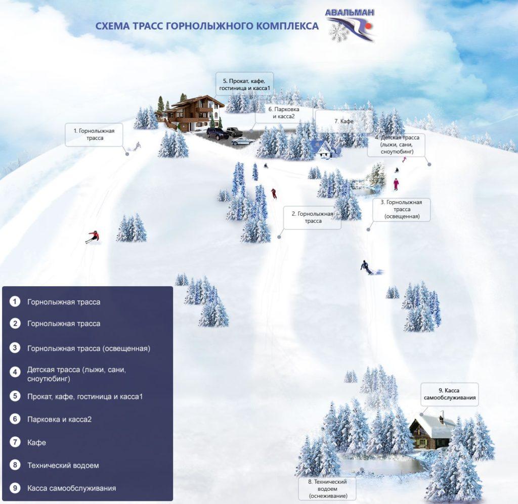 """Карта трасс горнолыжного комплекса """"Авальман"""""""