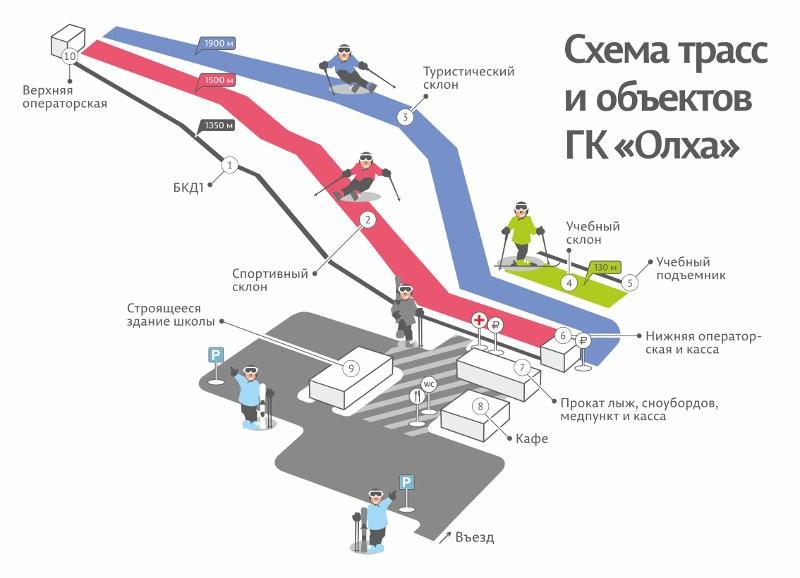 """Где покататься на горных лыжах рядом с Иркутском - горнолыжная база """"Олха"""""""